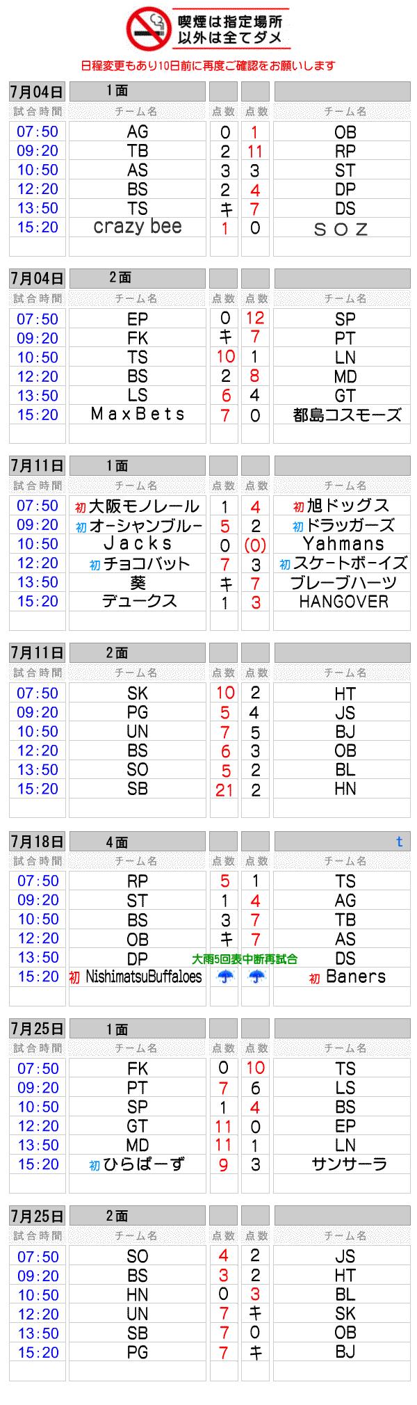 7月試合日程